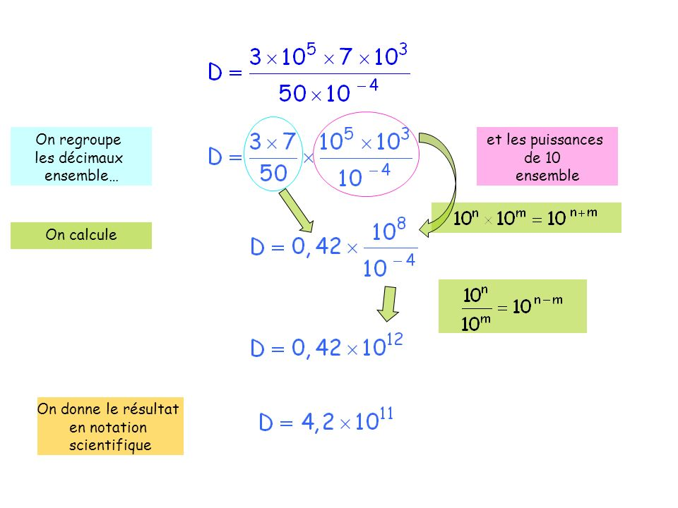 On regroupe les décimaux. ensemble… et les puissances. de 10. ensemble. On calcule. On donne le résultat.