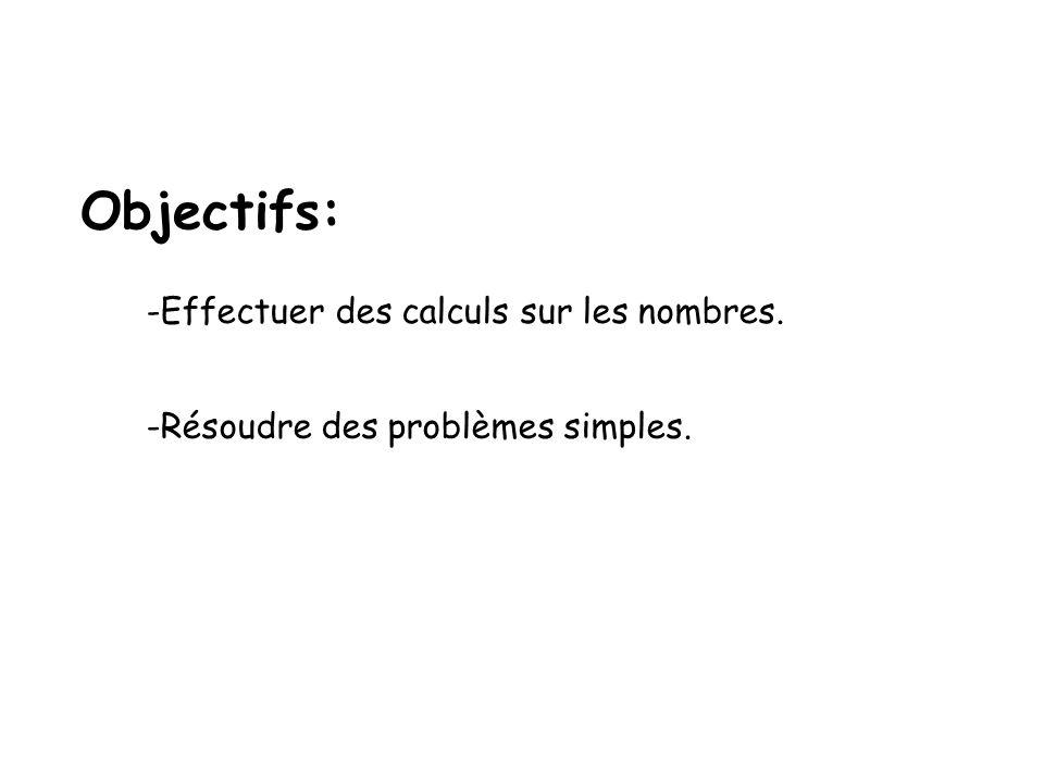 Objectifs: Effectuer des calculs sur les nombres.
