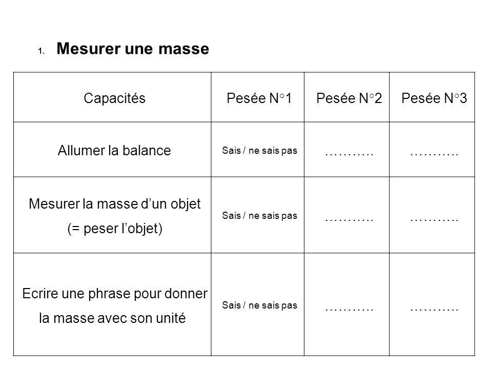 Mesurer une masse Capacités Pesée N°1 Pesée N°2 Pesée N°3