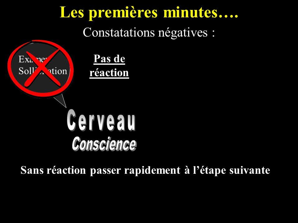 Les premières minutes….