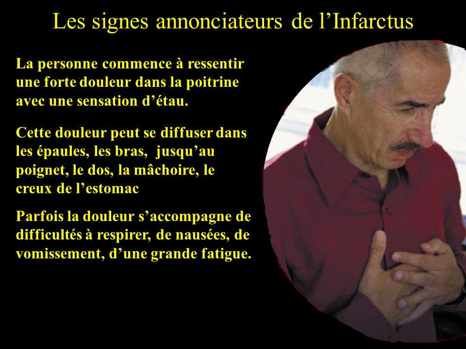 Les signes annonciateurs de l'Infarctus