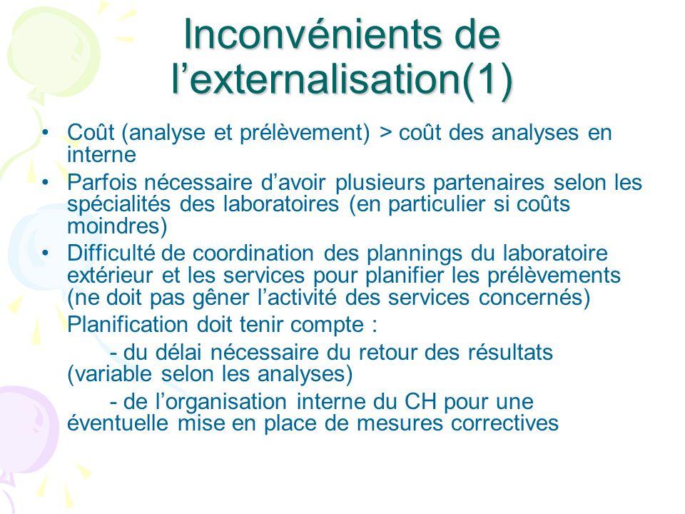 Inconvénients de l'externalisation(1)