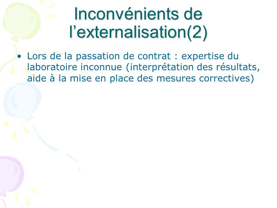 Inconvénients de l'externalisation(2)