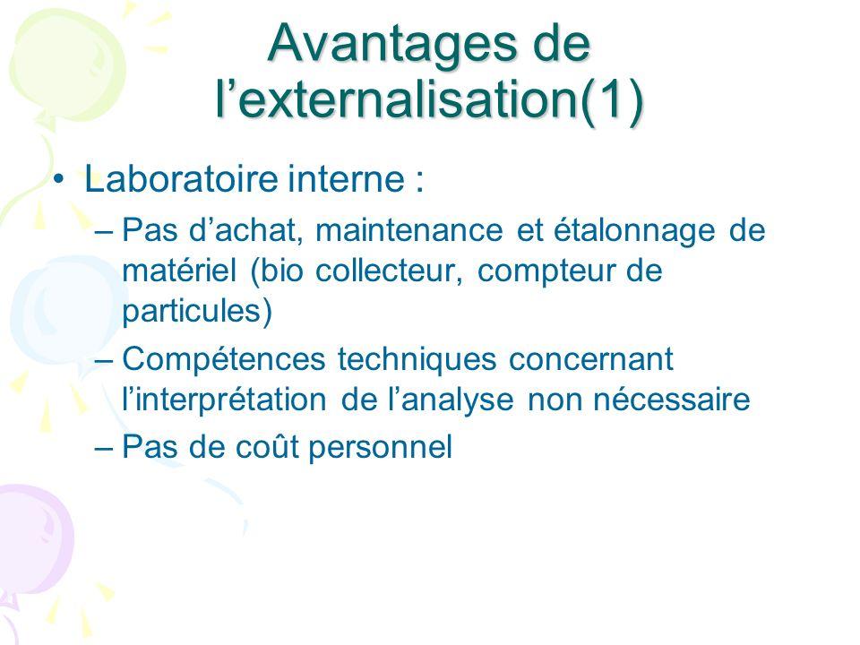 Avantages de l'externalisation(1)