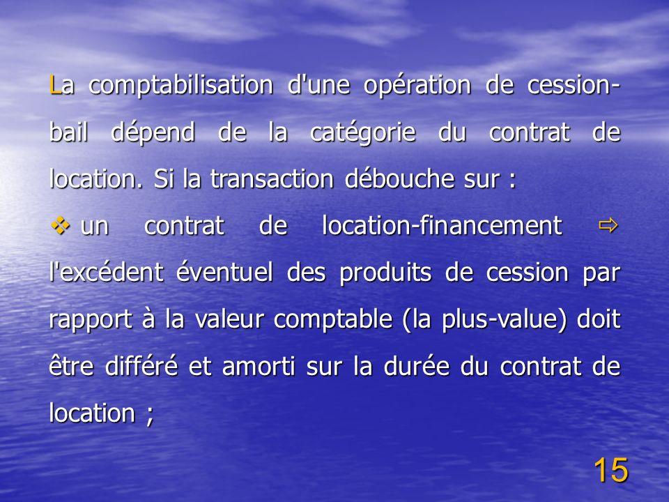 La comptabilisation d une opération de cession-bail dépend de la catégorie du contrat de location. Si la transaction débouche sur :