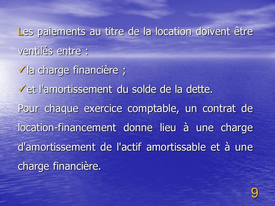 Les paiements au titre de la location doivent être ventilés entre :