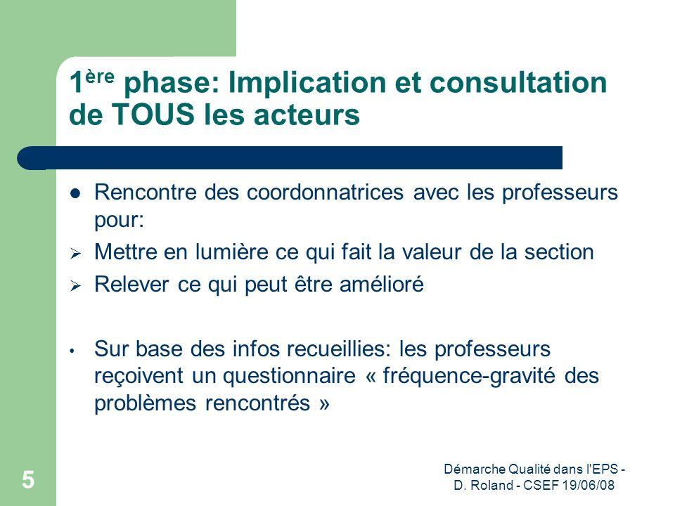 1ère phase: Implication et consultation de TOUS les acteurs