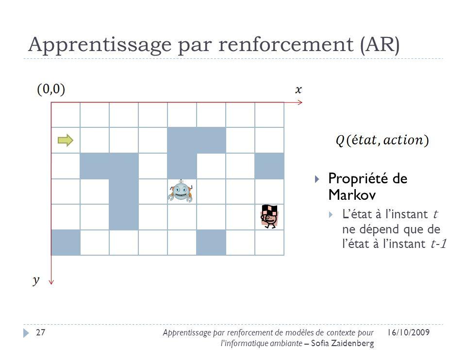 Apprentissage par renforcement (AR)
