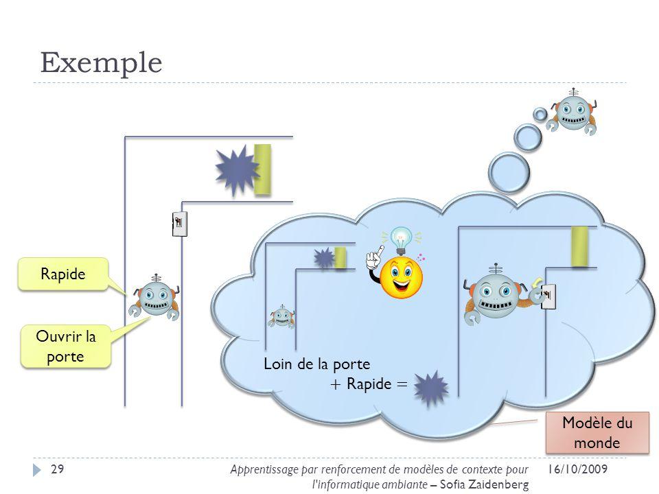 Exemple Rapide Ouvrir la porte Loin de la porte + Rapide =