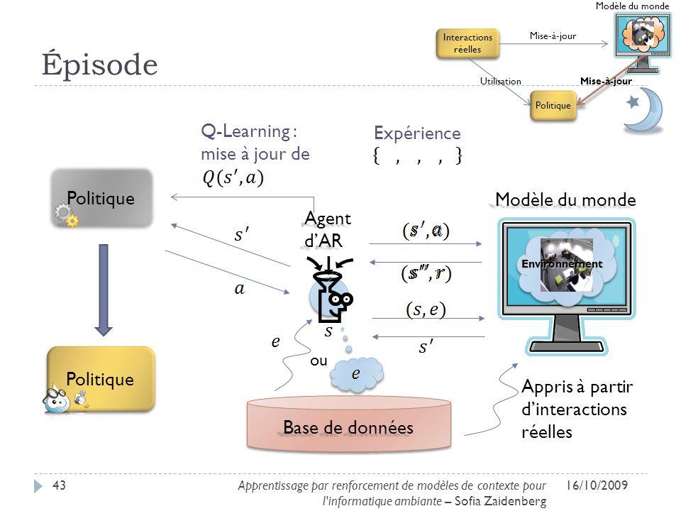 Épisode Q-Learning : Expérience mise à jour de Politique