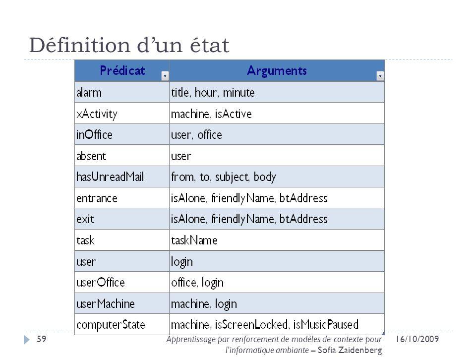 Définition d'un état Apprentissage par renforcement de modèles de contexte pour l informatique ambiante – Sofia Zaidenberg.