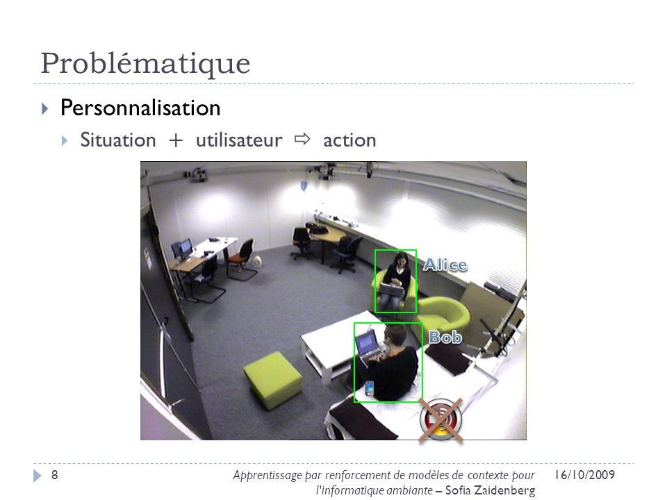 Problématique Personnalisation Situation + utilisateur  action Alice