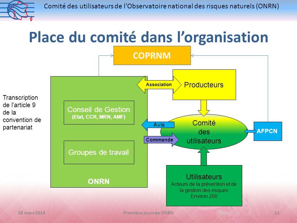 Place du comité dans l'organisation