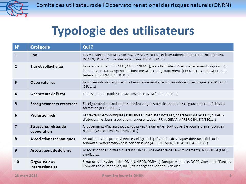 Typologie des utilisateurs