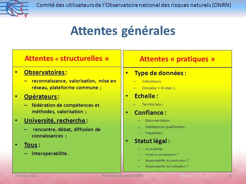 Attentes « structurelles »
