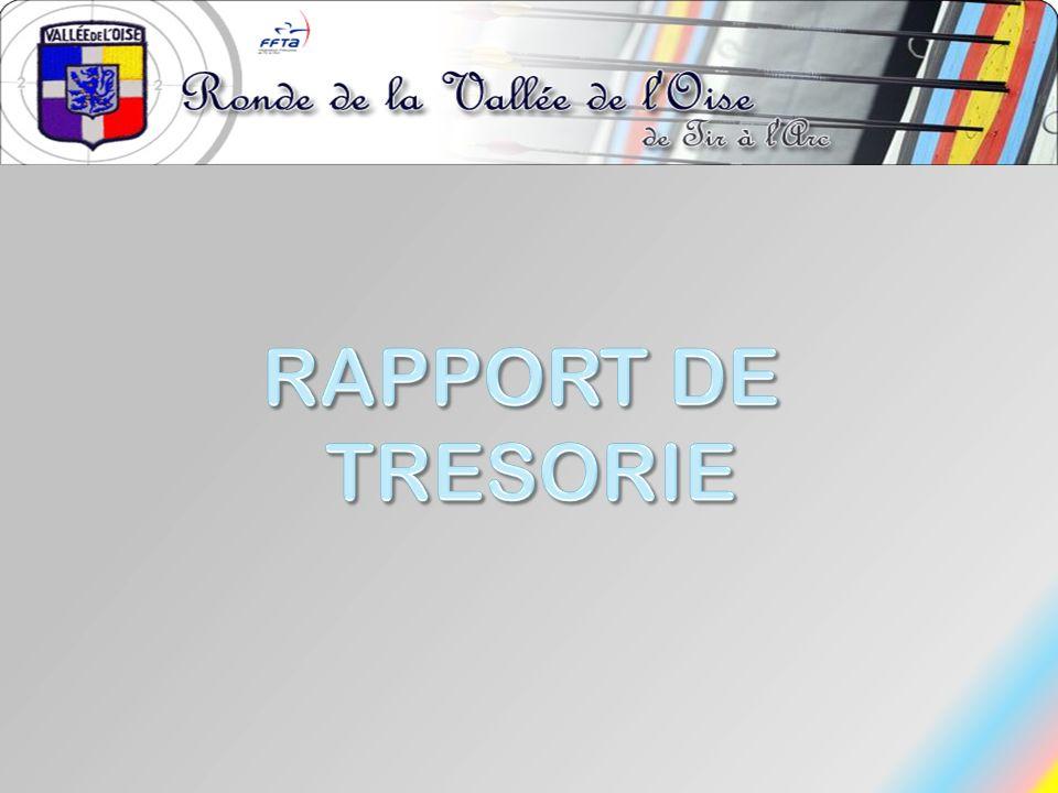 RAPPORT DE TRESORIE