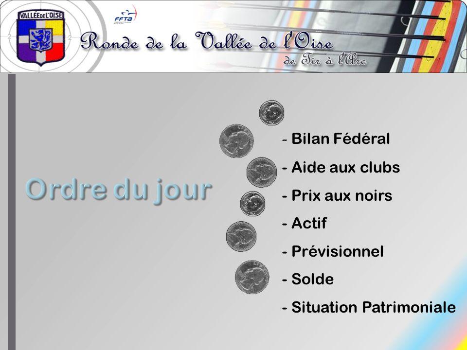 - Bilan Fédéral - Aide aux clubs - Prix aux noirs - Actif - Prévisionnel - Solde - Situation Patrimoniale