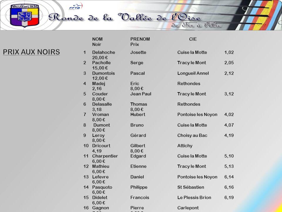 PRIX AUX NOIRS 1 Delahoche Josette Cuise la Motte 1,02 20,00 €