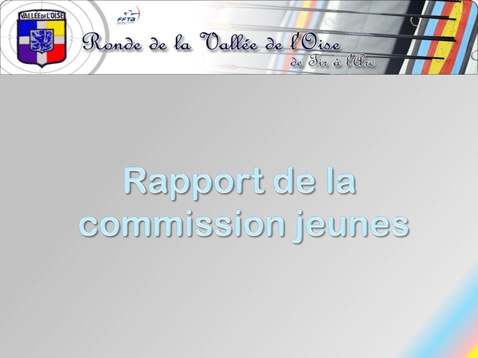 Rapport de la commission jeunes