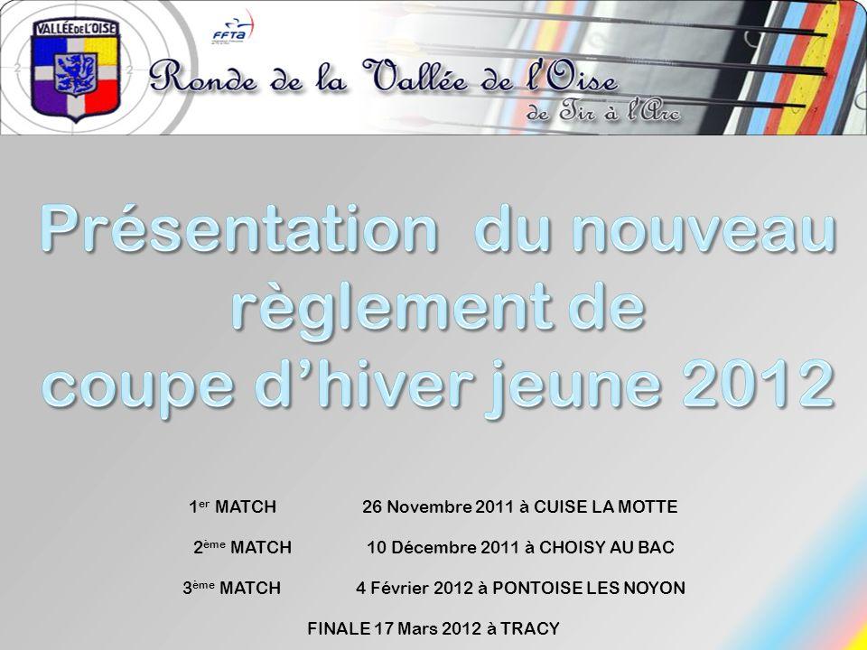 Présentation du nouveau règlement de coupe d'hiver jeune 2012