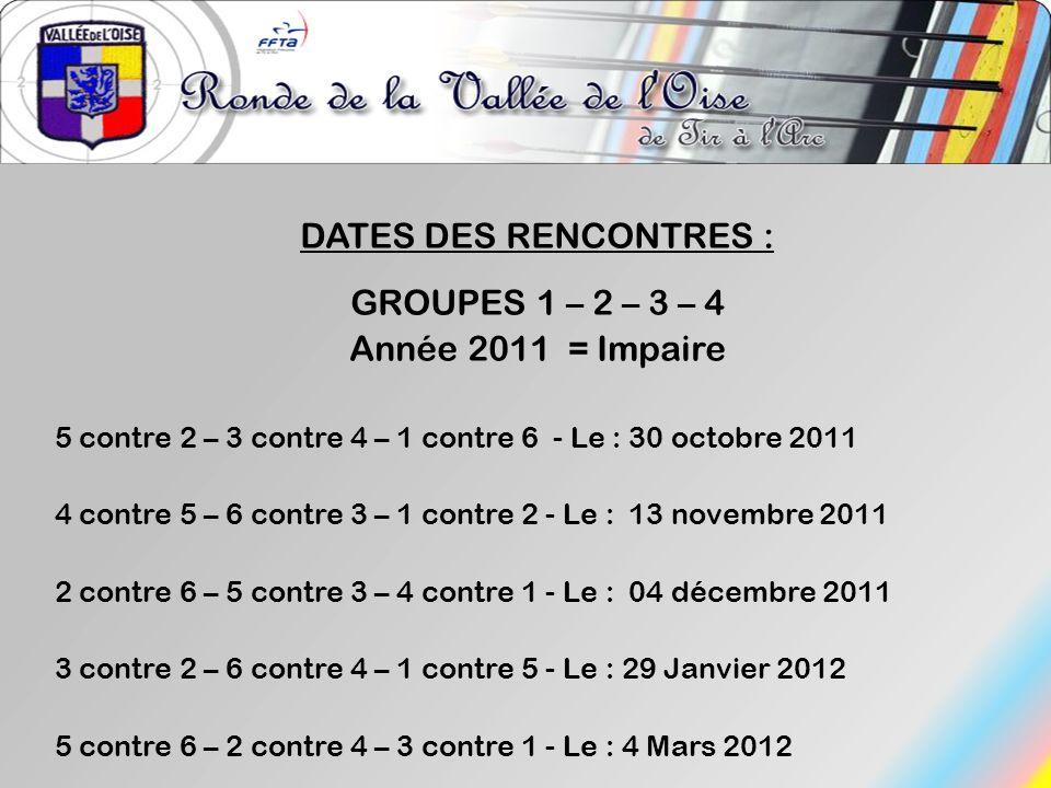 DATES DES RENCONTRES : GROUPES 1 – 2 – 3 – 4 Année 2011 = Impaire