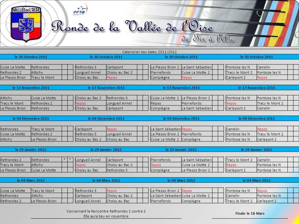Concernant la Rencontre Rethondes 1 contre 2 Finale le 18 Mars