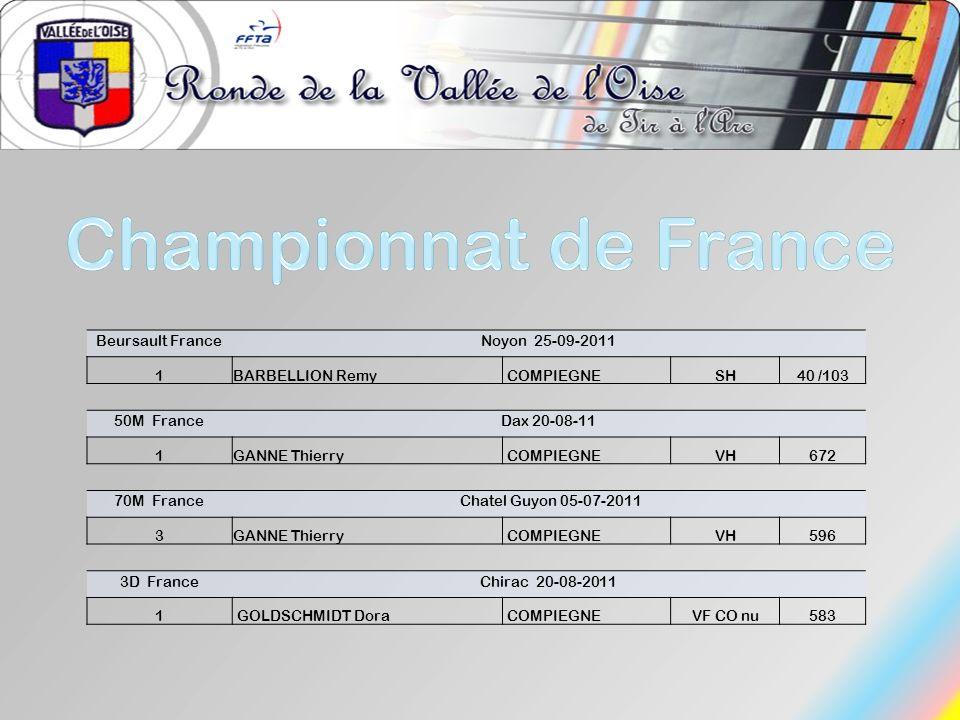 Championnat de France Beursault France Noyon 25-09-2011 1
