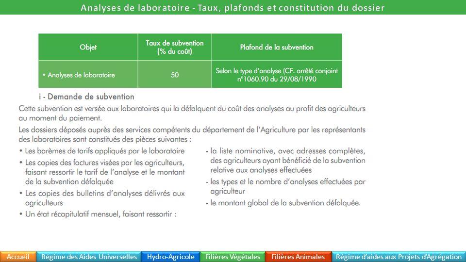 Analyses de laboratoire - Taux, plafonds et constitution du dossier
