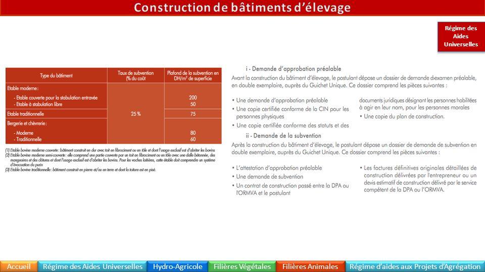 Construction de bâtiments d'élevage Régime des Aides Universelles