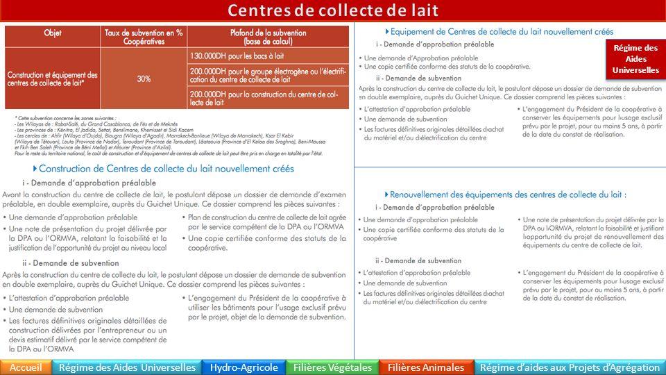 Centres de collecte de lait Régime des Aides Universelles