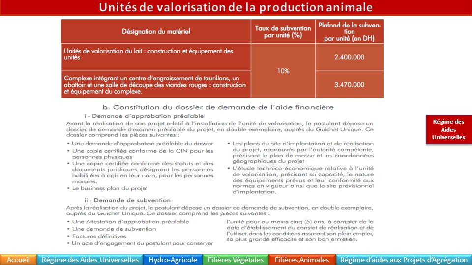 Unités de valorisation de la production animale