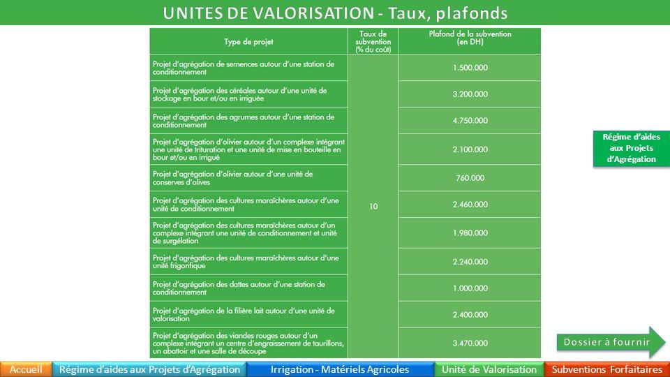 UNITES DE VALORISATION - Taux, plafonds