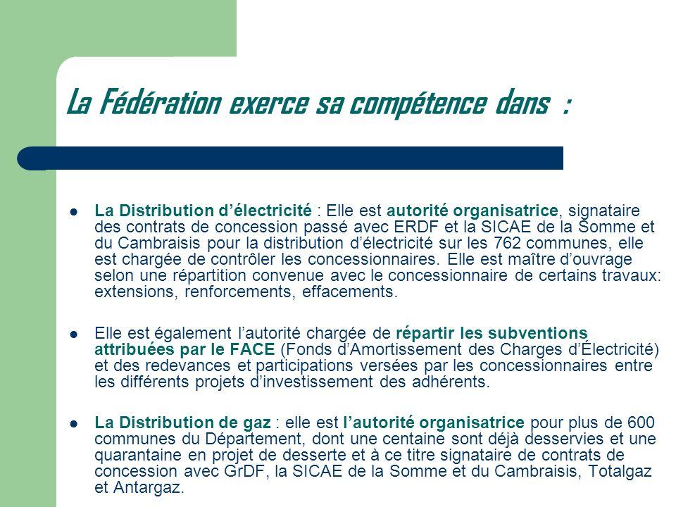 La Fédération exerce sa compétence dans :