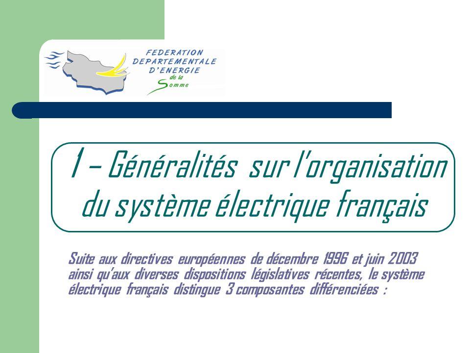 1 – Généralités sur l'organisation du système électrique français