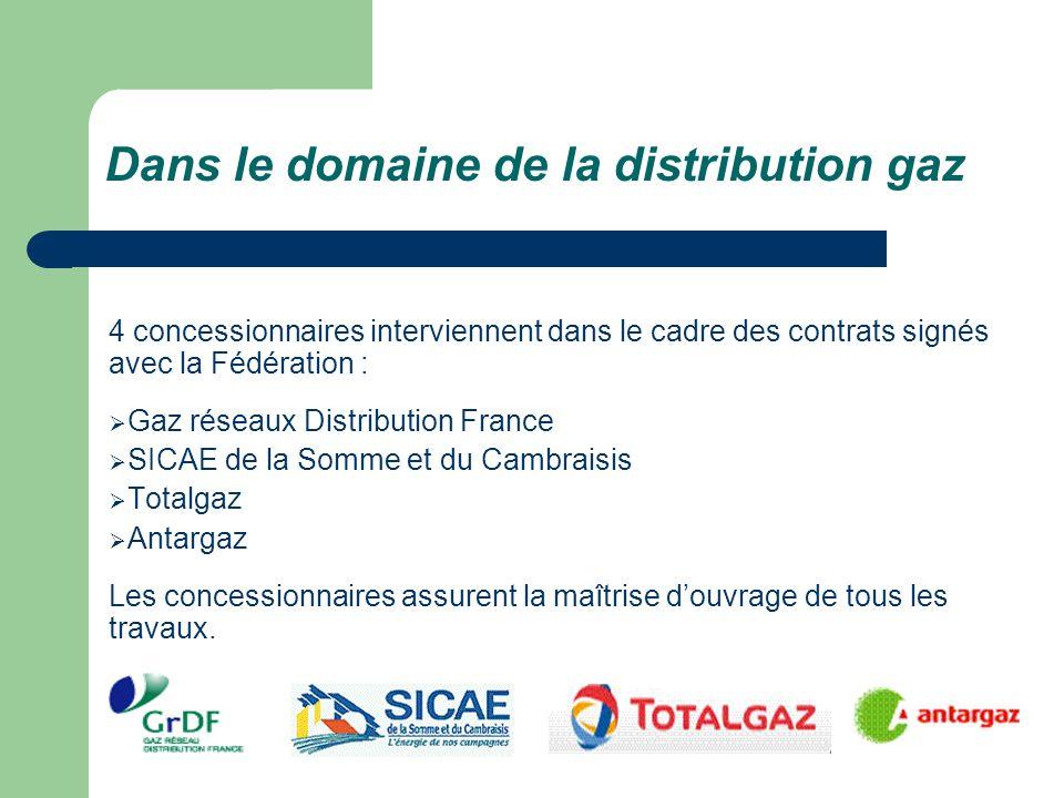 Dans le domaine de la distribution gaz