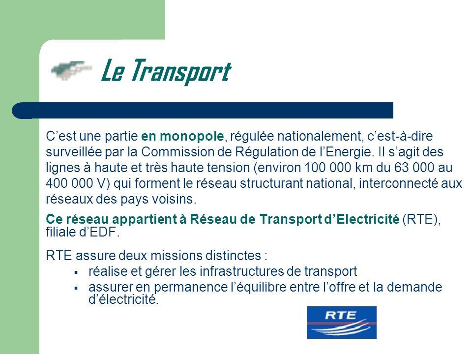 Le Transport C'est une partie en monopole, régulée nationalement, c'est-à-dire.