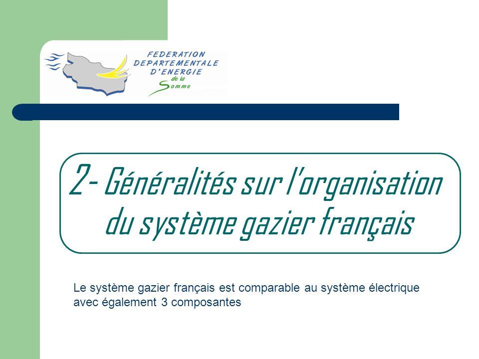 2- Généralités sur l'organisation du système gazier français