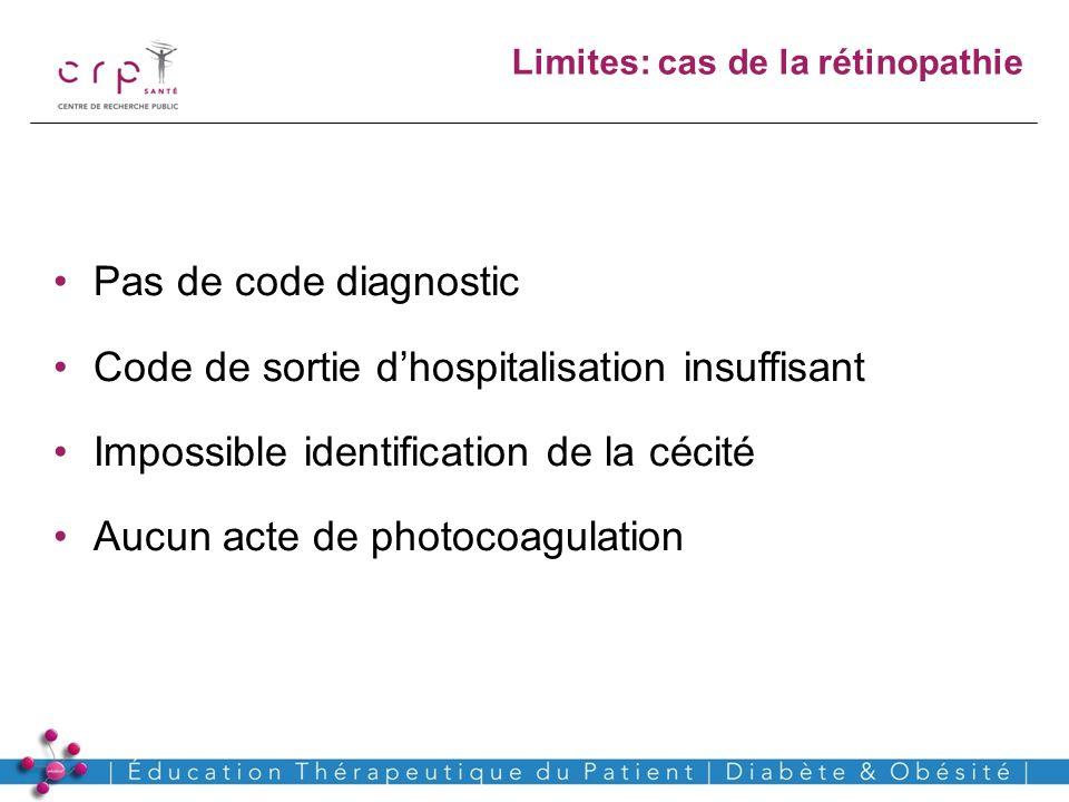 Code de sortie d'hospitalisation insuffisant