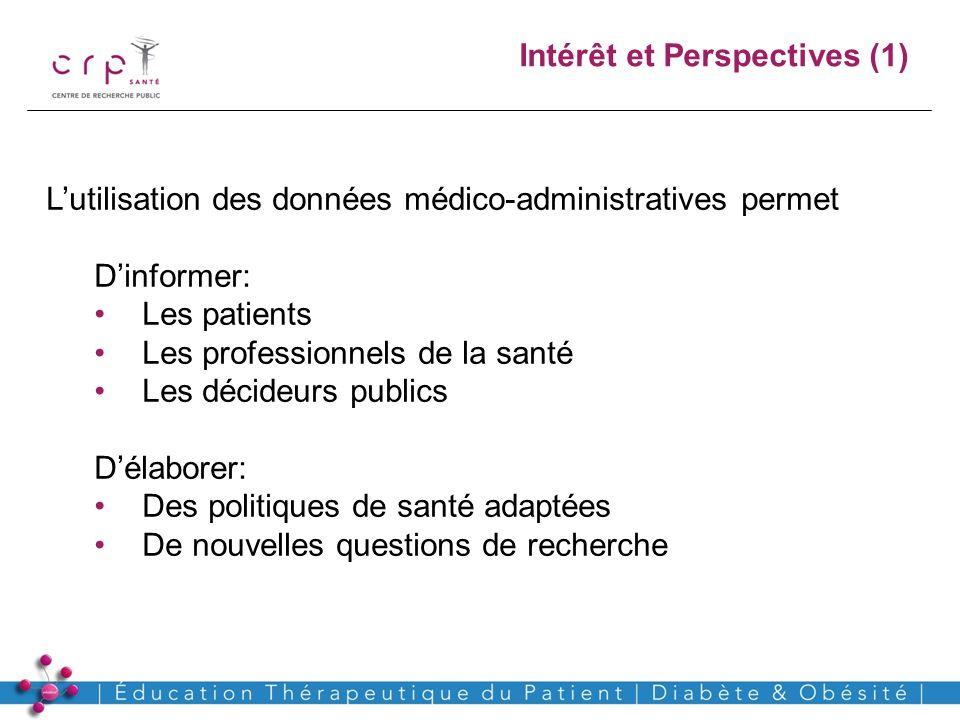 Intérêt et Perspectives (1)