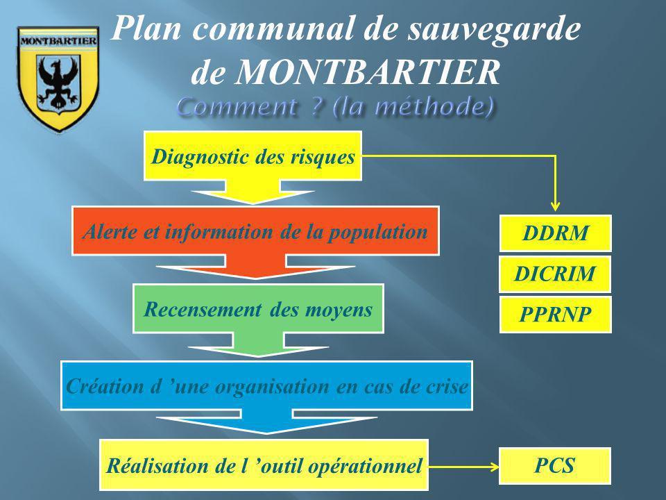Plan communal de sauvegarde de MONTBARTIER