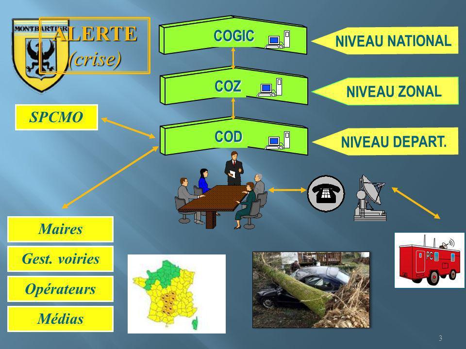 ALERTE (crise) COGIC NIVEAU NATIONAL COZ NIVEAU ZONAL SPCMO COD