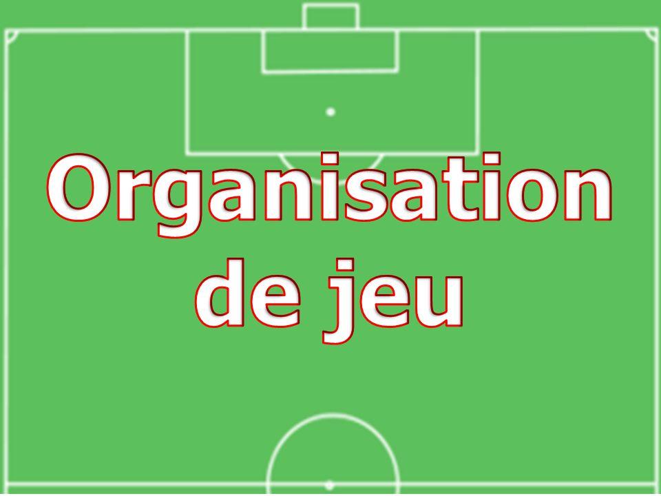 Organisation de jeu