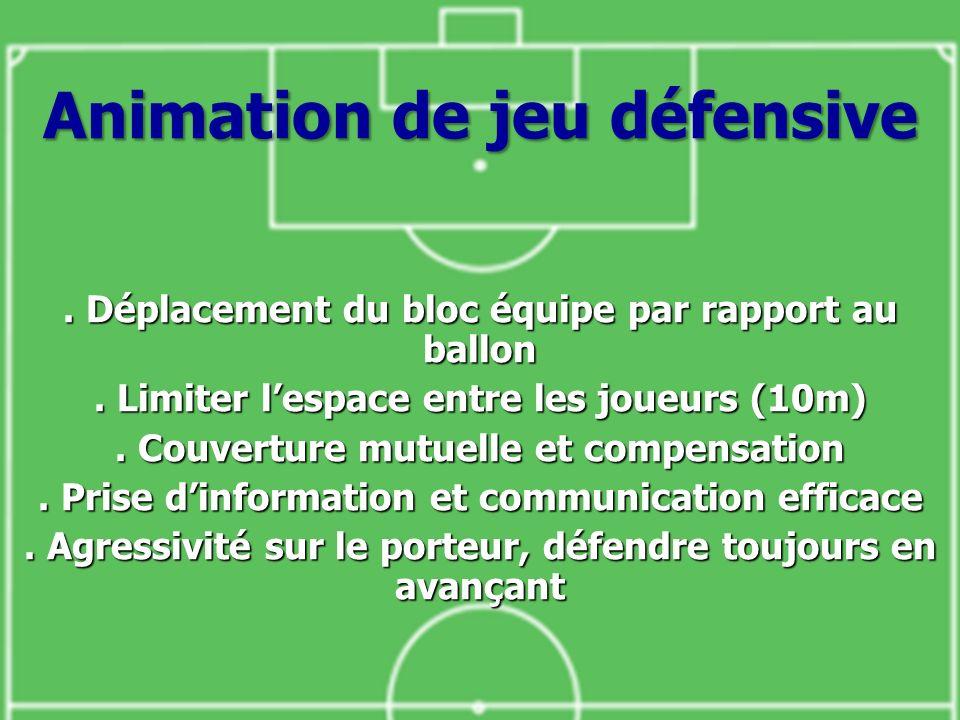 Animation de jeu défensive