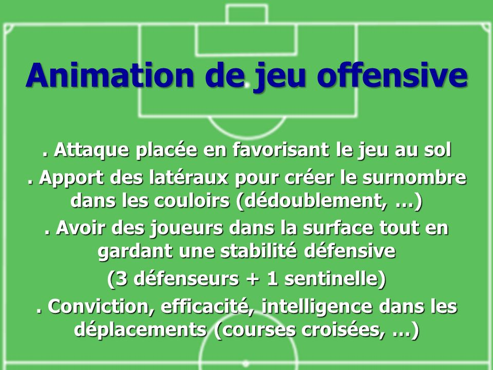 Animation de jeu offensive