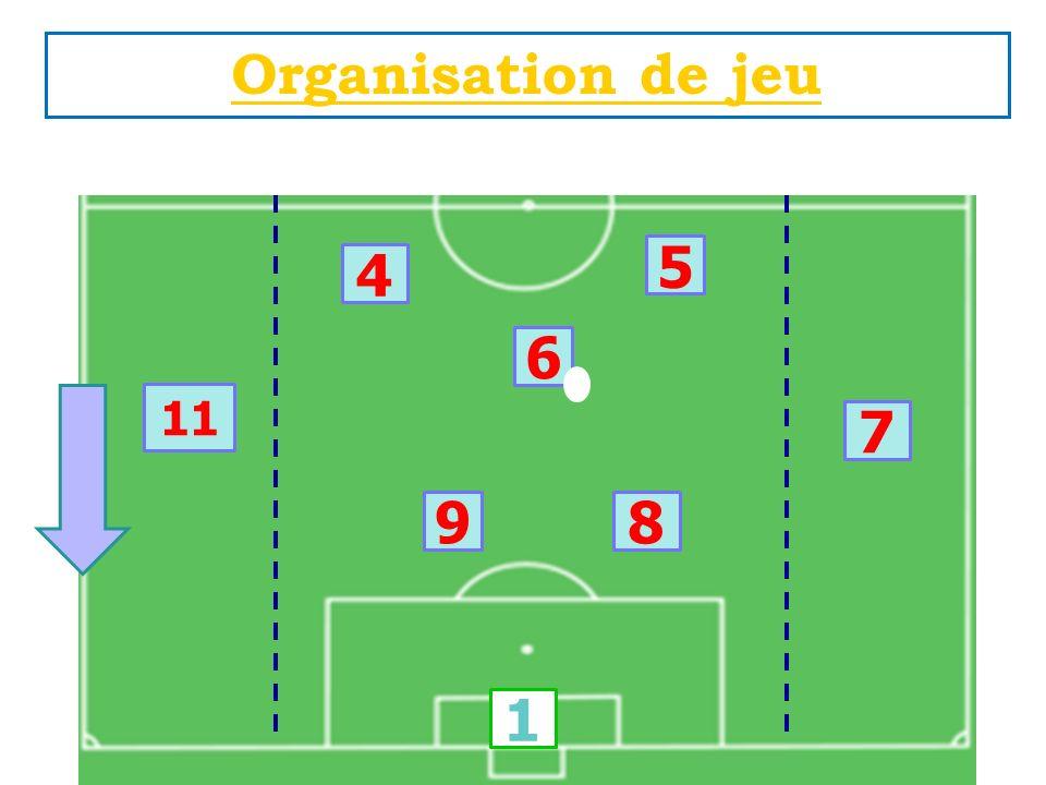 Organisation OFFENSIVE jeu à 8