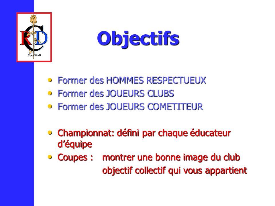 Objectifs Former des HOMMES RESPECTUEUX Former des JOUEURS CLUBS