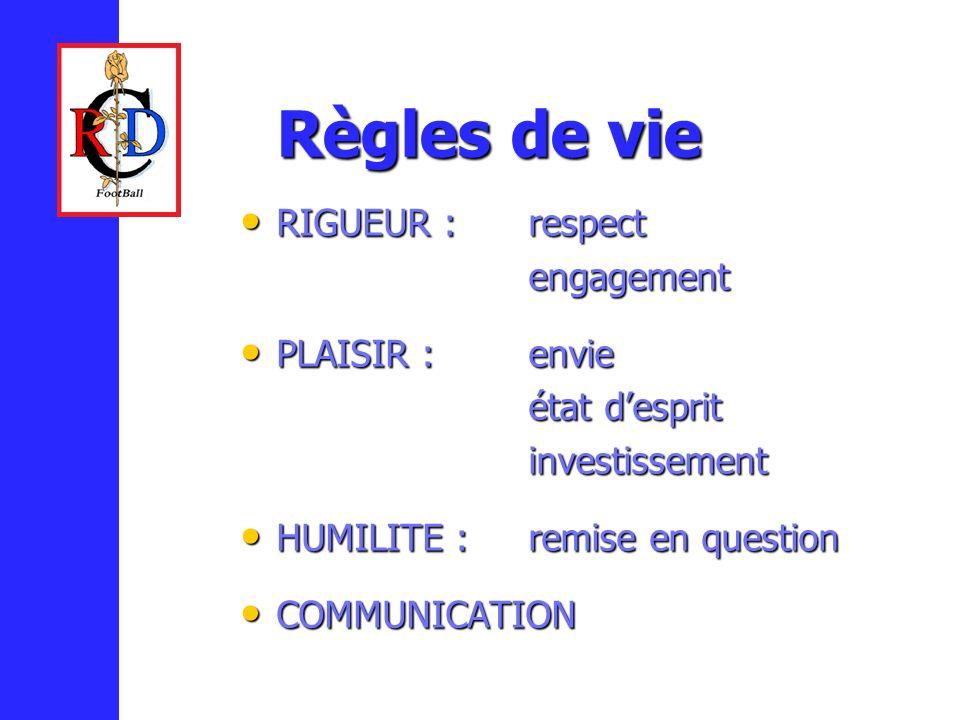 Règles de vie RIGUEUR : respect engagement PLAISIR : envie