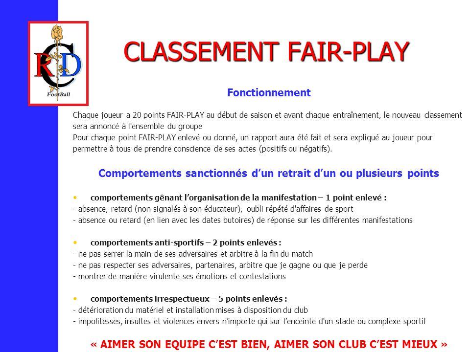 CLASSEMENT FAIR-PLAY Fonctionnement