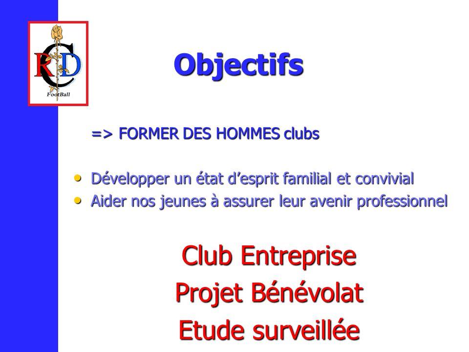 Objectifs Club Entreprise Projet Bénévolat Etude surveillée