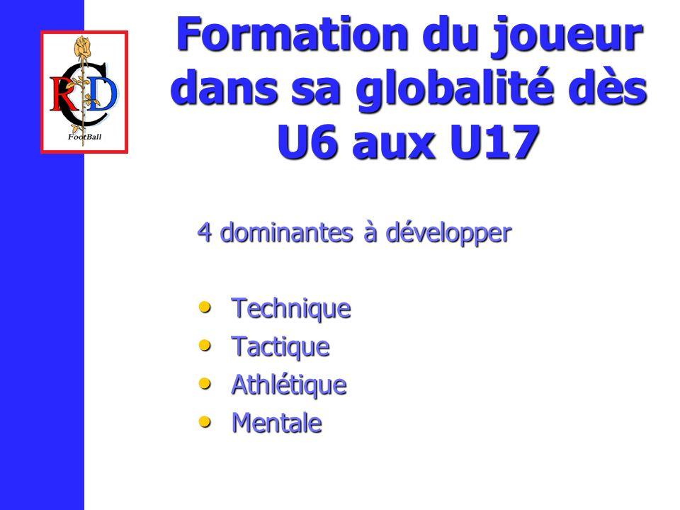 Formation du joueur dans sa globalité dès U6 aux U17